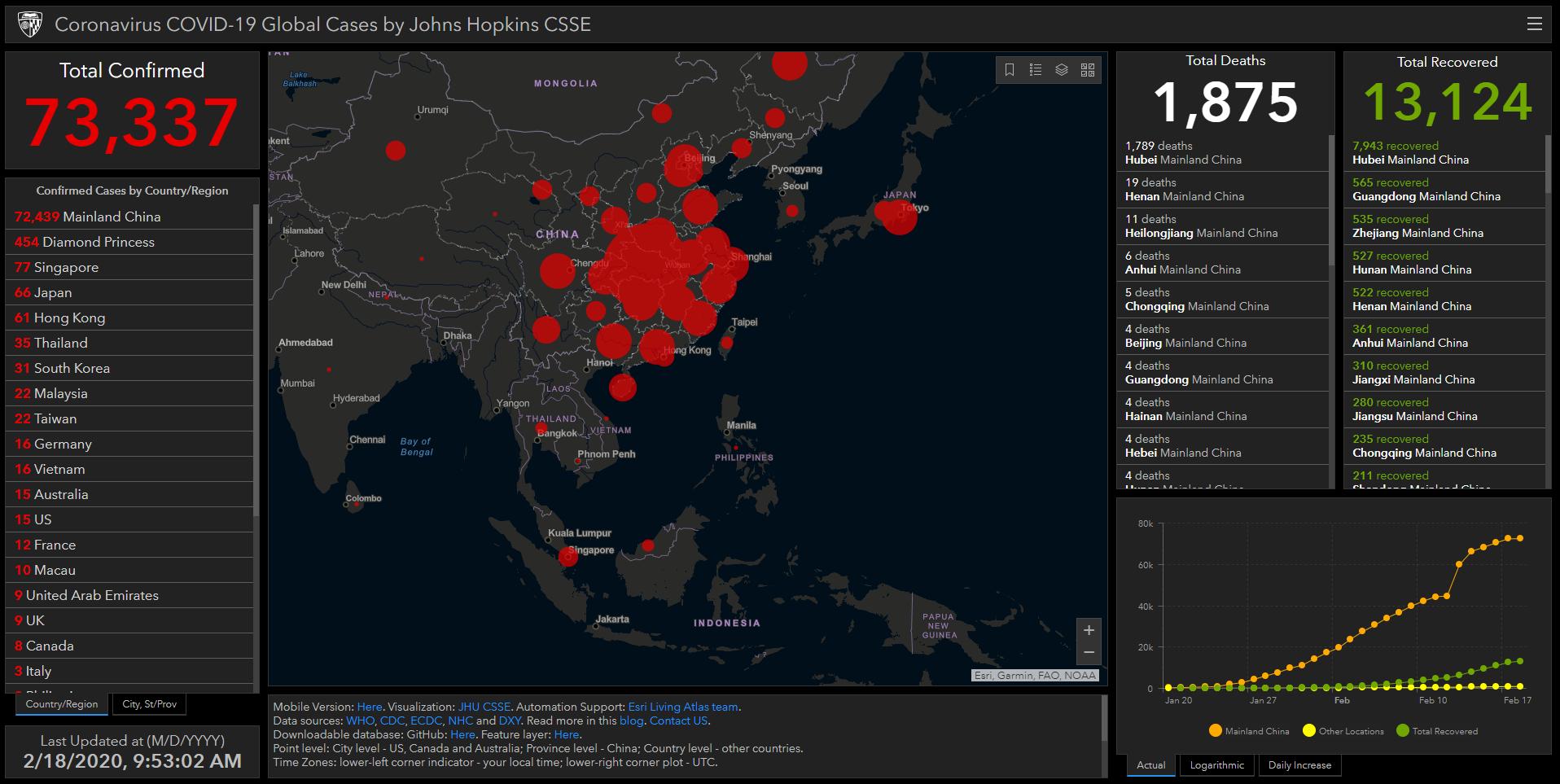 Coronavirus Tracker from John Hopkins CSSE